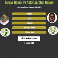 Tamas Hajnal vs Tokmac Chol Nguen h2h player stats