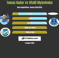 Tamas Kadar vs Vitalii Mykolenko h2h player stats