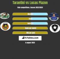Tarantini vs Lucas Piazon h2h player stats