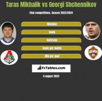 Taras Mikhalik vs Georgi Shchennikov h2h player stats