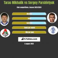 Taras Mikhalik vs Sergey Parshivlyuk h2h player stats