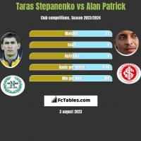 Taras Stepanenko vs Alan Patrick h2h player stats