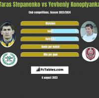 Taras Stepanenko vs Yevheniy Konoplyanka h2h player stats