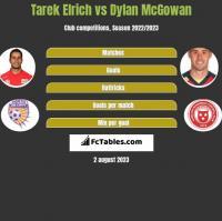 Tarek Elrich vs Dylan McGowan h2h player stats