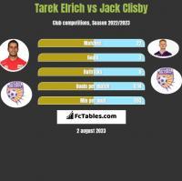 Tarek Elrich vs Jack Clisby h2h player stats