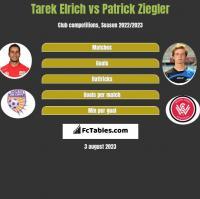 Tarek Elrich vs Patrick Ziegler h2h player stats
