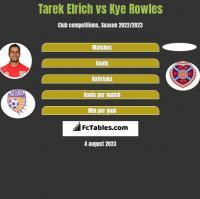 Tarek Elrich vs Kye Rowles h2h player stats