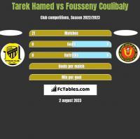 Tarek Hamed vs Fousseny Coulibaly h2h player stats