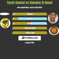 Tarek Hamed vs Hamdou El Houni h2h player stats
