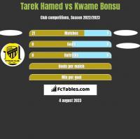 Tarek Hamed vs Kwame Bonsu h2h player stats