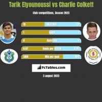 Tarik Elyounoussi vs Charlie Colkett h2h player stats