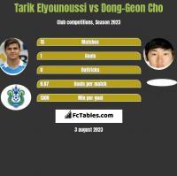 Tarik Elyounoussi vs Dong-Geon Cho h2h player stats