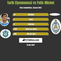 Tarik Elyounoussi vs Felix Michel h2h player stats