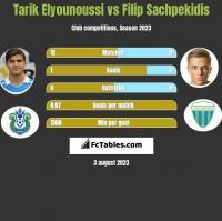 Tarik Elyounoussi vs Filip Sachpekidis h2h player stats