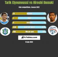 Tarik Elyounoussi vs Hiroshi Ibusuki h2h player stats