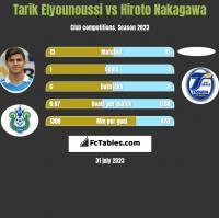 Tarik Elyounoussi vs Hiroto Nakagawa h2h player stats