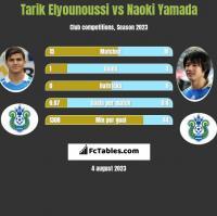 Tarik Elyounoussi vs Naoki Yamada h2h player stats