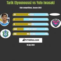 Tarik Elyounoussi vs Yuto Iwasaki h2h player stats