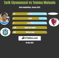 Tarik Elyounoussi vs Temma Matsuda h2h player stats