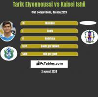 Tarik Elyounoussi vs Kaisei Ishii h2h player stats