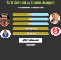 Tarik Sektioui vs Charles Aranguiz h2h player stats