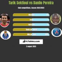 Tarik Sektioui vs Danilo Pereira h2h player stats