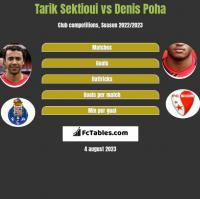 Tarik Sektioui vs Denis Poha h2h player stats