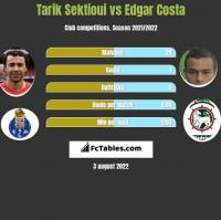 Tarik Sektioui vs Edgar Costa h2h player stats
