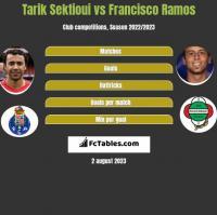 Tarik Sektioui vs Francisco Ramos h2h player stats