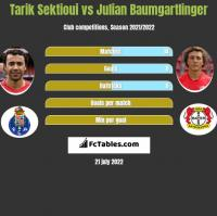 Tarik Sektioui vs Julian Baumgartlinger h2h player stats