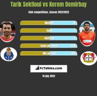 Tarik Sektioui vs Kerem Demirbay h2h player stats