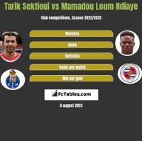 Tarik Sektioui vs Mamadou Loum Ndiaye h2h player stats