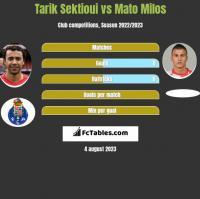 Tarik Sektioui vs Mato Milos h2h player stats