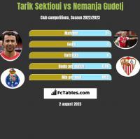 Tarik Sektioui vs Nemanja Gudelj h2h player stats