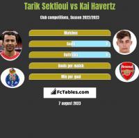 Tarik Sektioui vs Kai Havertz h2h player stats