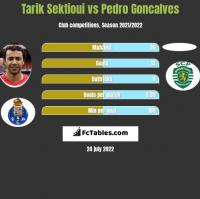 Tarik Sektioui vs Pedro Goncalves h2h player stats