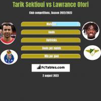 Tarik Sektioui vs Lawrance Ofori h2h player stats