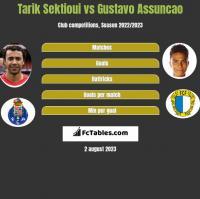 Tarik Sektioui vs Gustavo Assuncao h2h player stats