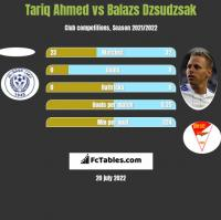 Tariq Ahmed vs Balazs Dzsudzsak h2h player stats