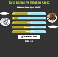 Tariq Ahmed vs Esteban Pavez h2h player stats