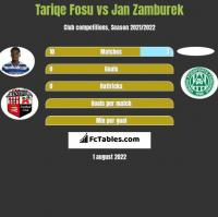 Tariqe Fosu vs Jan Zamburek h2h player stats