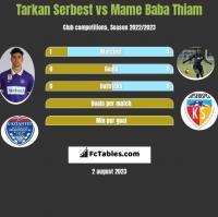 Tarkan Serbest vs Mame Baba Thiam h2h player stats