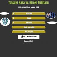 Tatsuki Nara vs Hiroki Fujiharu h2h player stats