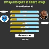 Tatsuya Hasegawa vs Akihiro Ienaga h2h player stats