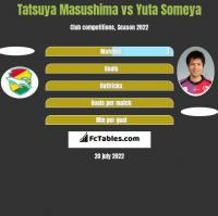 Tatsuya Masushima vs Yuta Someya h2h player stats