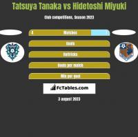Tatsuya Tanaka vs Hidetoshi Miyuki h2h player stats