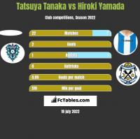 Tatsuya Tanaka vs Hiroki Yamada h2h player stats
