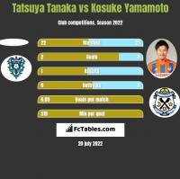 Tatsuya Tanaka vs Kosuke Yamamoto h2h player stats