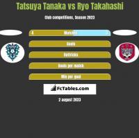 Tatsuya Tanaka vs Ryo Takahashi h2h player stats