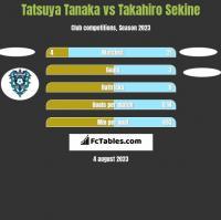 Tatsuya Tanaka vs Takahiro Sekine h2h player stats
